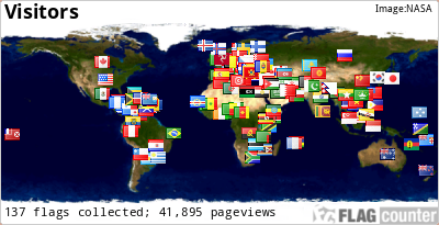 National Flags of unique Visitors to this website from 12-12-2011